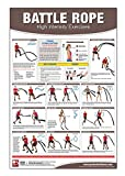 Battle Rope Poster/Chart: High Intensity Training - Battle Rope - HIIT - HIT - Rope Exercises - Fast...