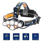 LED Kopflampe Stirnlampe, Myguru Kopfleuchte USB Wiederaufladbarere Stirnlampen Sport Scheinwerfer 8...