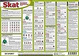 Skat: Das beliebteste Kartenspiel im deutschsprachigen Raum