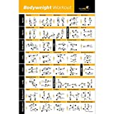 Bodyweight Übungsposter – Total Body Workout – Personal Trainer Fitness Programm – Home Gym...